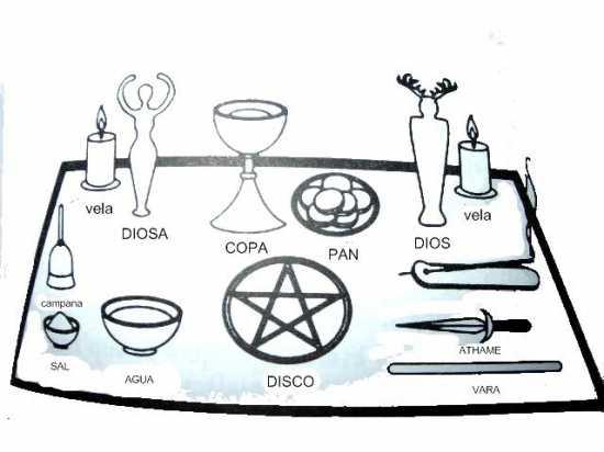 cómo armar un altar wicca