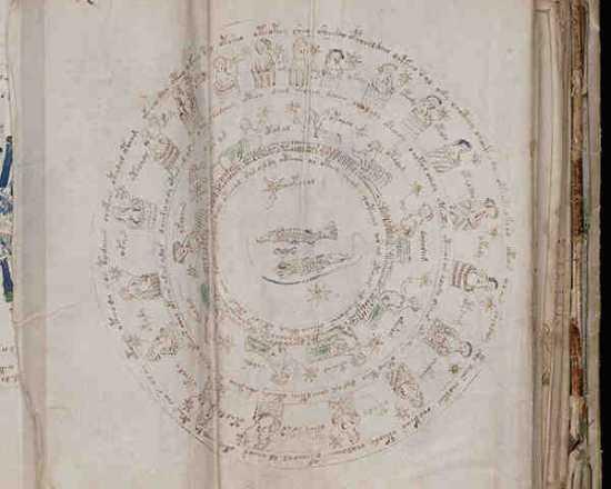 manuscrito Voynich astronomica