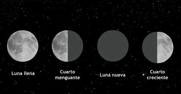 Descubre Cómo Potenciar Con La Luna Tu Poder Interior